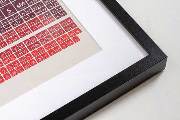 periodic table with arsene wenger arsenal football team facts and figures printed on it