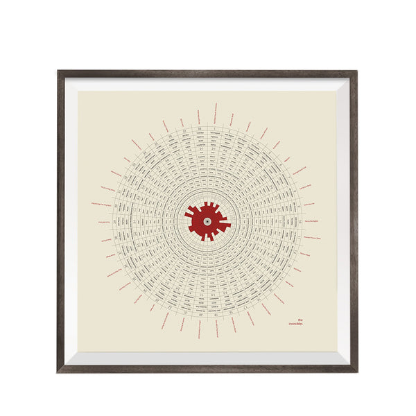 spiral circular print of arsenal football team facts and figures printed on it