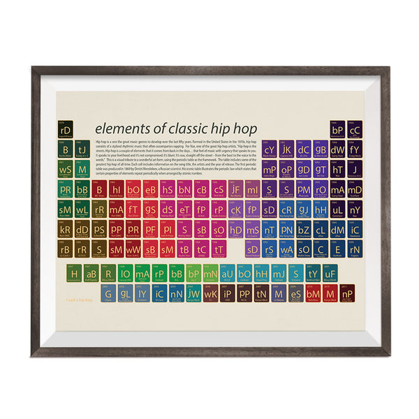 periodic table with hip hop music facts and figures printed on it