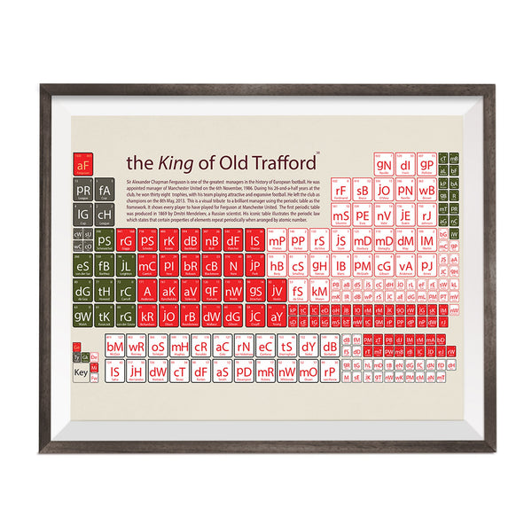 periodic table with manchester united football team alex ferguson facts and figures printed on it