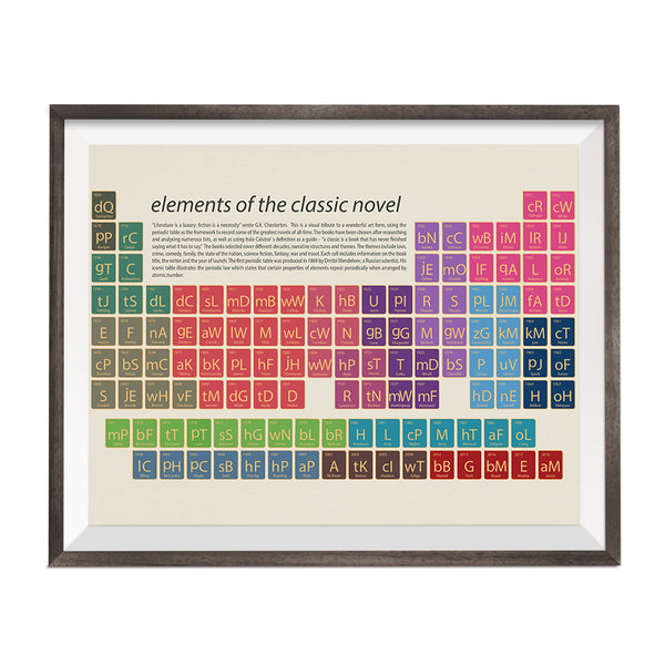 periodic table with novels books facts and figures printed on it