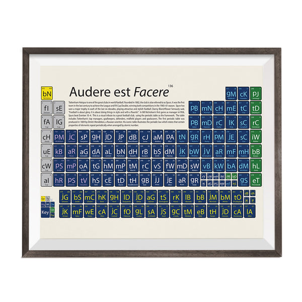 periodic table with tottenham hotspurs football team facts and figures printed on it