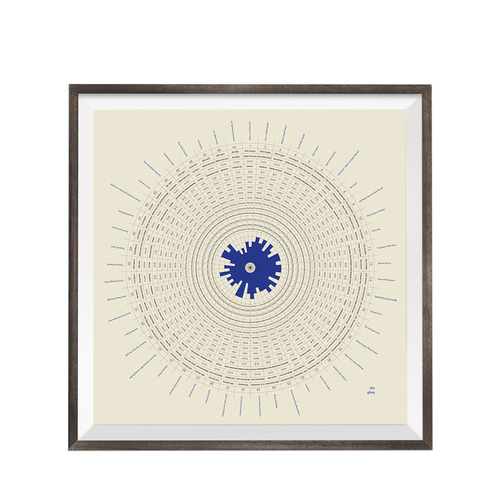 spiral print with facts and figures of tottenham hotspurs football team printed on it