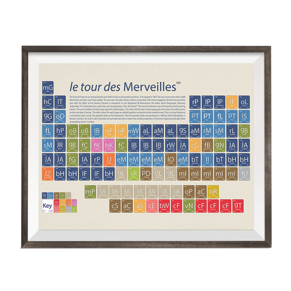 periodic table with tour de france cycling facts and figures printed on it