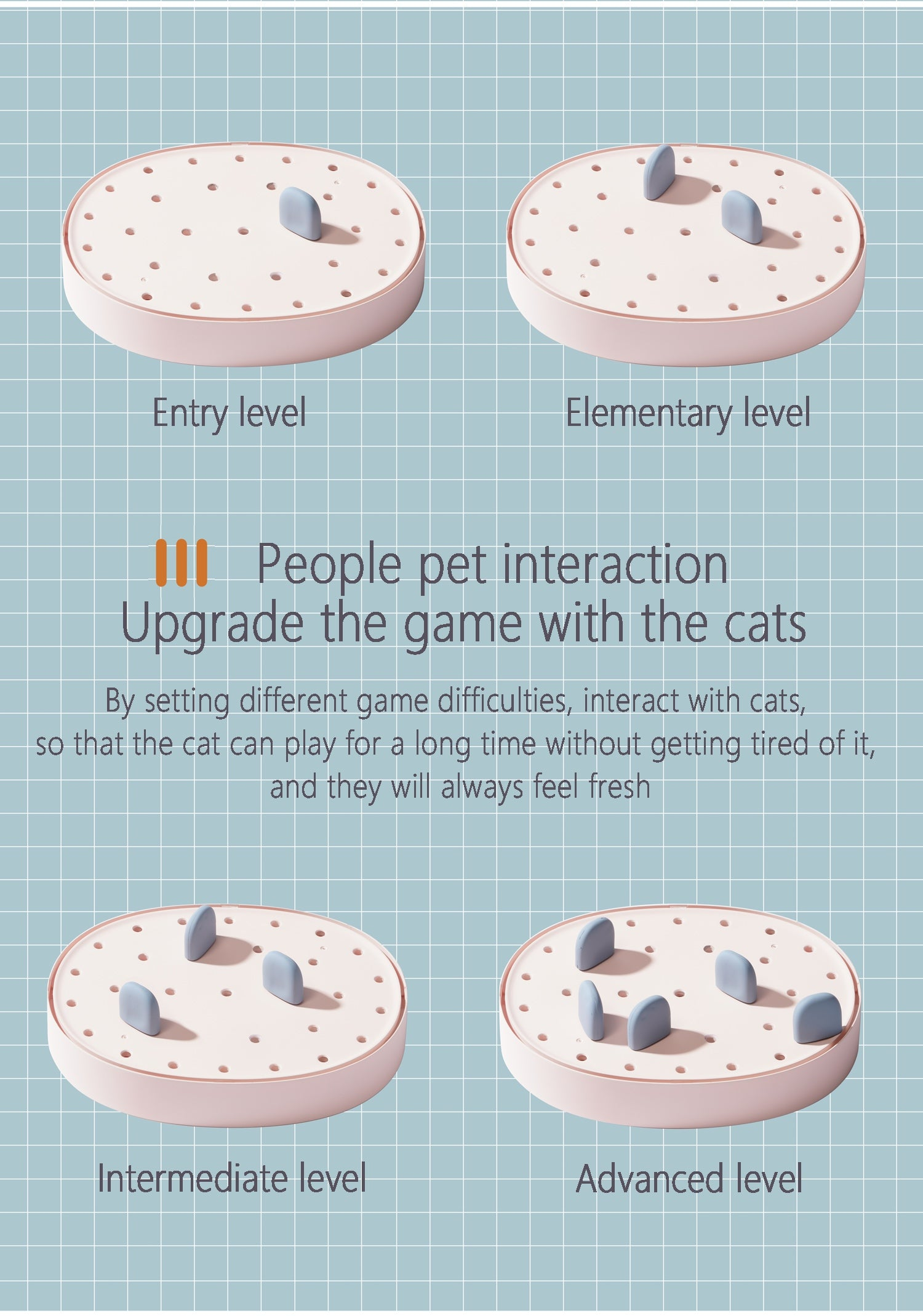 Upgrade the game with cats