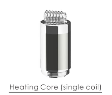 SolTorch Single Coil Attachment | WHOLESALE 5 PACKS OF THREE