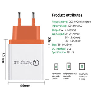 USB 3.0 Travel Fast Charger for EU-US Plug | Quick Charger