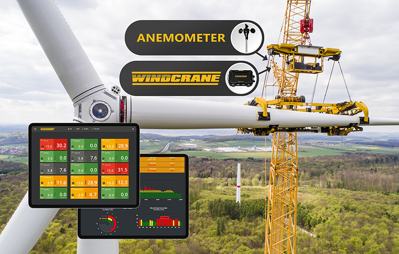 Windcrane mobile and crawler crane wind monitoring