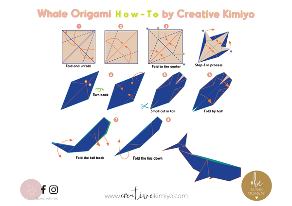Whale Origami How-to by Creative Kimiyo