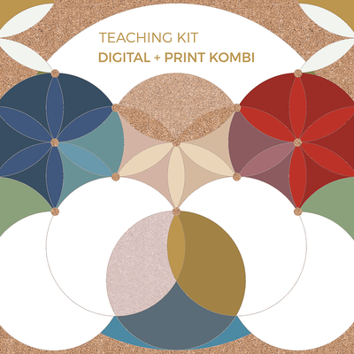 YOGA NIDRA TEACHING KIT DEUTSCH • DIGITAL ASSET + PRINTED GOODS KOMBI