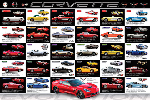 Corvette Evolution