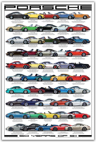 50 Years Of 911 Poster by Steve Anderson