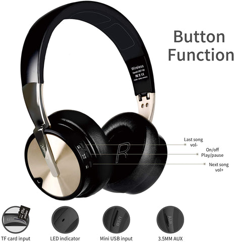 Riwbox Foldable Wireless Bluetooth Headphones, Over Ear Hi-Fi Stereo Wireless Headset with Mic/TF Card and Volume Control (XBT-90)