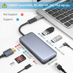 USBCTOA USB C Female to USB Male Adapter 10Gbps 795802708826