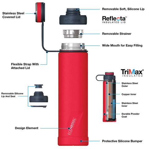 EcoVessel 'The Boulder' TriMax Insulated Water Bottle with Strainer - 600ml
