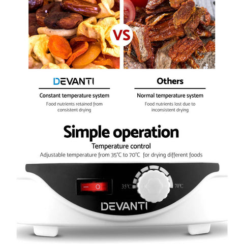 Devanti Food Dehydrator with 5 Trays - White whisper quiet
