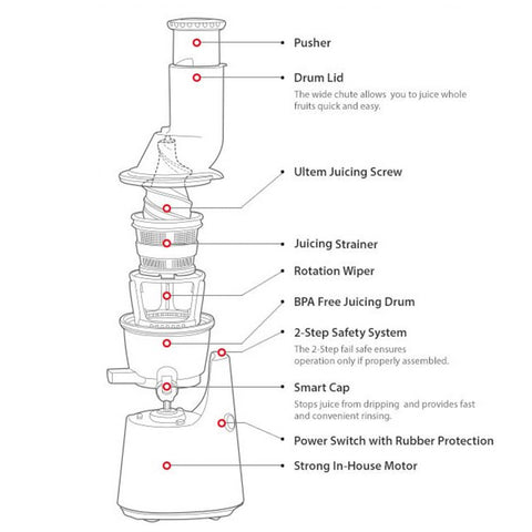 Kuvings-B8000-Juicer-Grey-B8000GY-parts-description