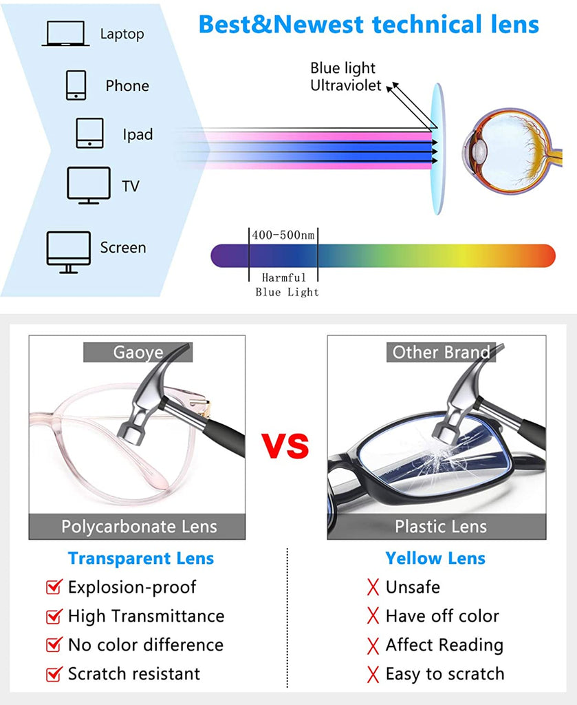 Computer Blue Light Blocking Glasses for Women Men,Spring Hinge TR90 Lightweight Frame Anti UV Lens