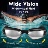 Swim Goggles, Swimming Goggles, UV 400 Protection Anti Fog No Leaking Wide View Pool Goggles