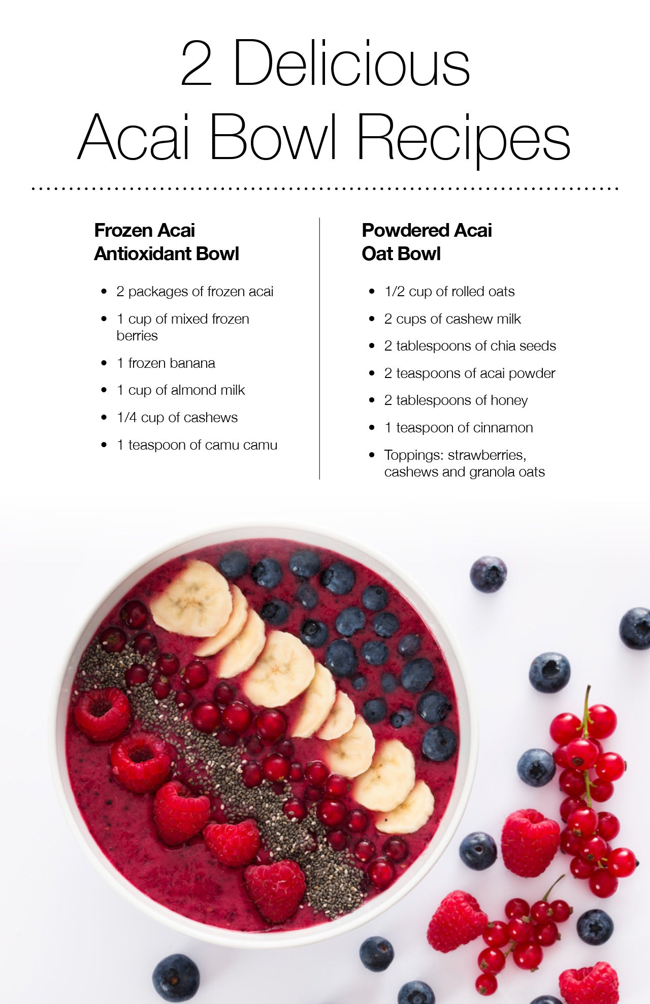2 Delicious Acai Bowl Recipes