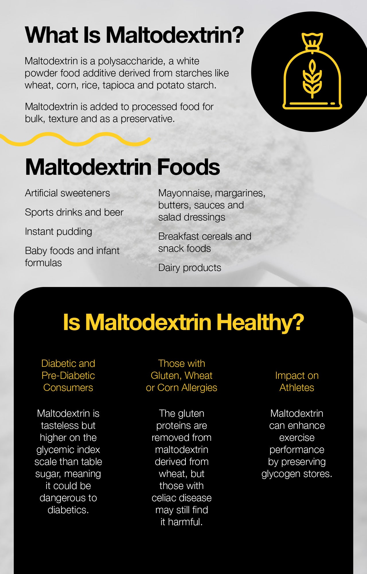 What Is Maltodextrin?