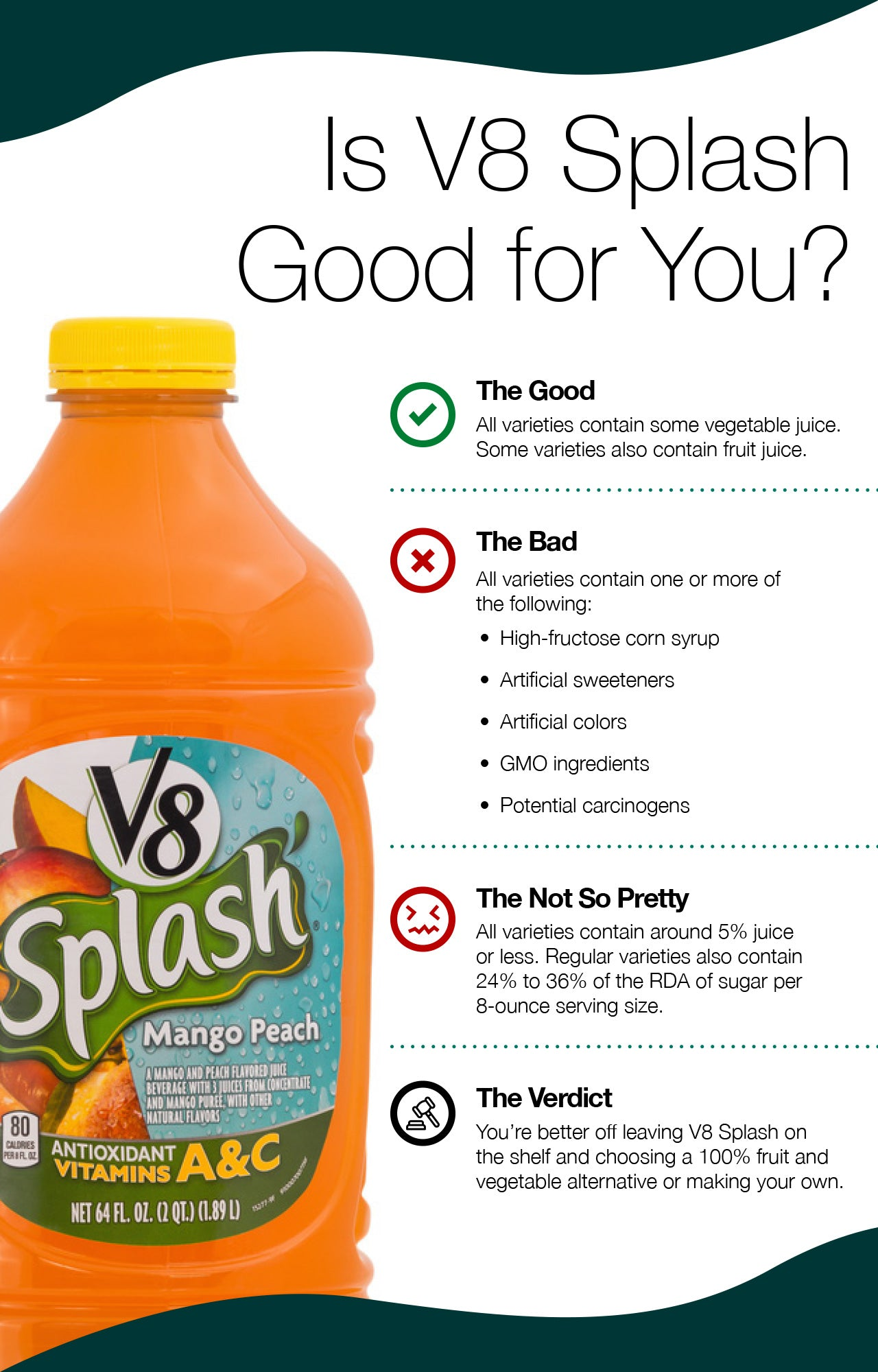 Is V8 Splash Good for You?