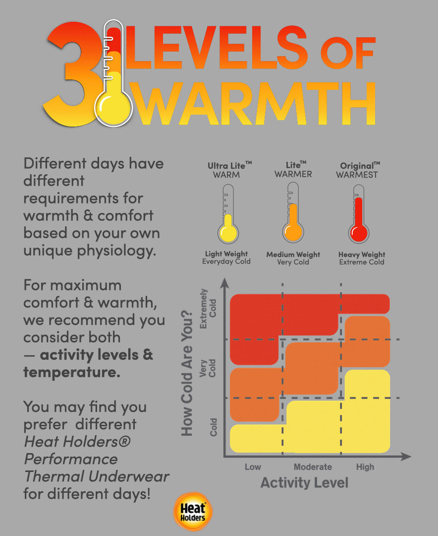 Heat Holders - three levels of warmth