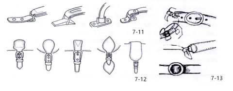 Drawing techniques of luggage parts