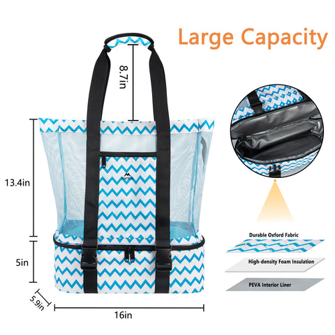 How to Choose Your Beach Bag?