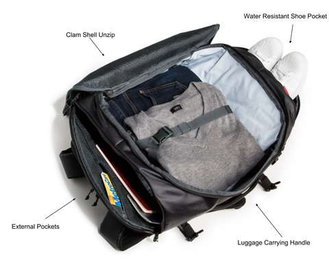 Ease-of-Use for Travel Backpacks