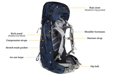 The Difference Between Backpack and Hiking Backpack