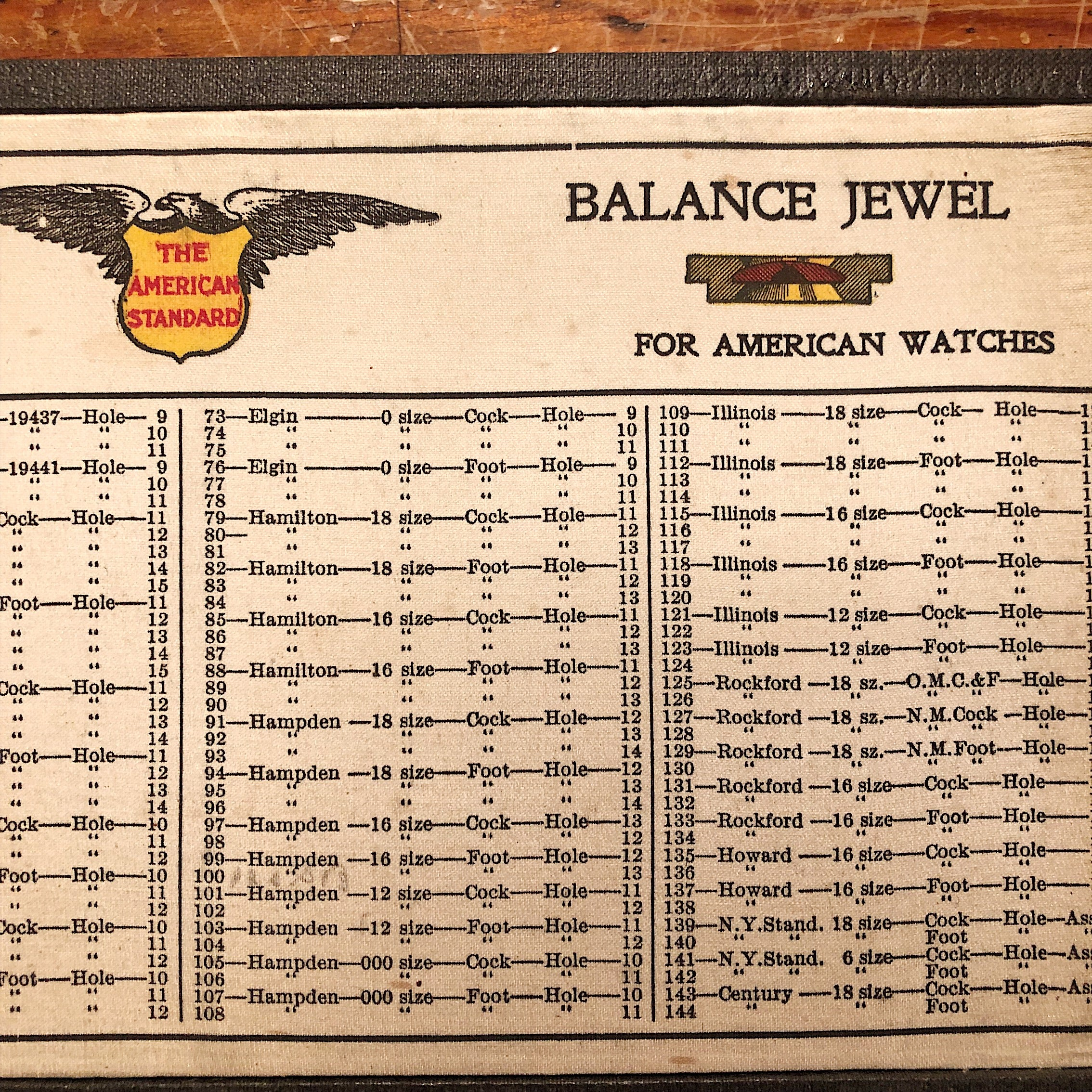 Vintage American Standard #5 Balance Jewel Watch Kit