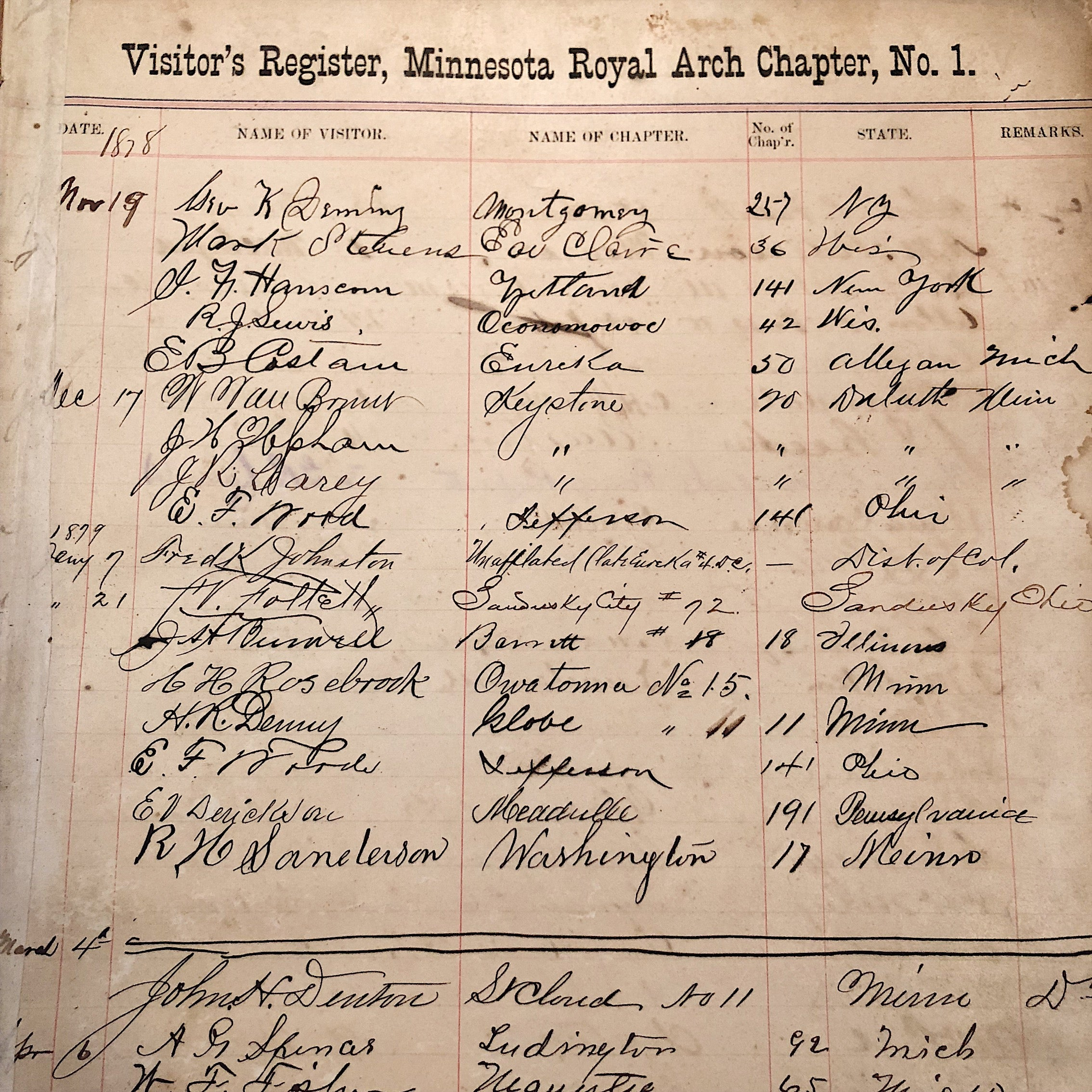 Antique Free Masons Register Book from 19th Century - Minnesota Royal Arch - 1878 - 1951 - Masonic Lodge Memorabilia