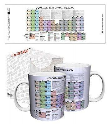 Drinkware-Beer Periodic Table - 11 oz Mug - Classico San Francisco - Petals and Postings