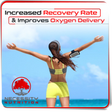 Nitric Oxide - NO2 Booster