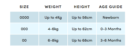Purebaby Size Guide