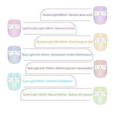 Load image into Gallery viewer, buy LED Facial Mask - 7 Colours at Beautology Online.