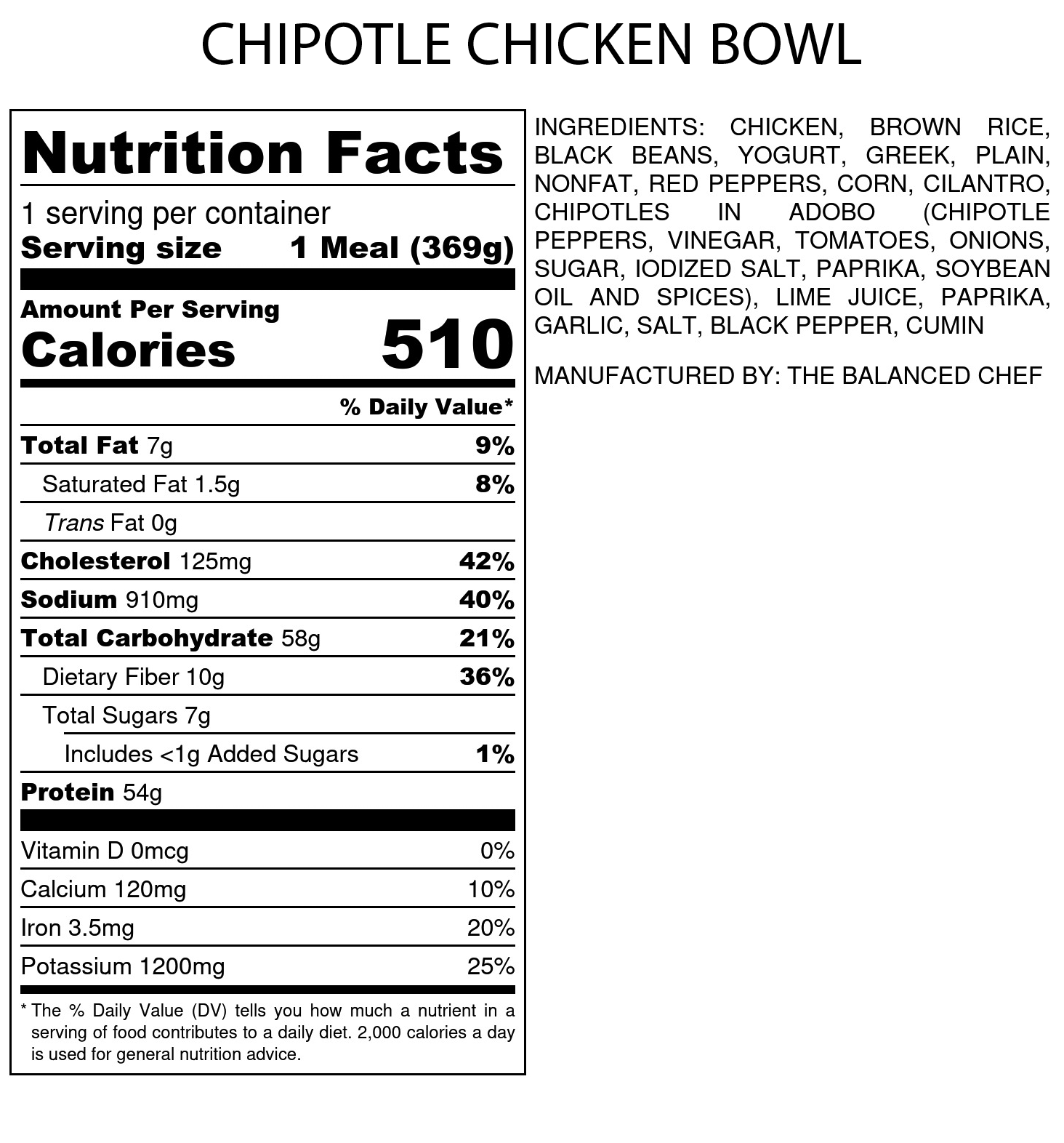 Chicken Bowl