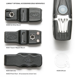 Niterider Lumina 1200 Boost Rechargeable Light (6781)