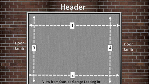 how to measure for garage door screen diagram