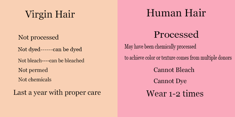 difference between human hair and virgin hair
