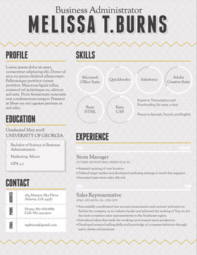 pictures in resumes