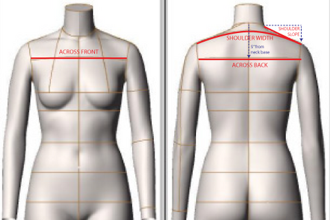 fitting techniques for the shoulder and armhole  inhouse