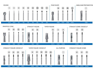 Most Popular Carbide Burs