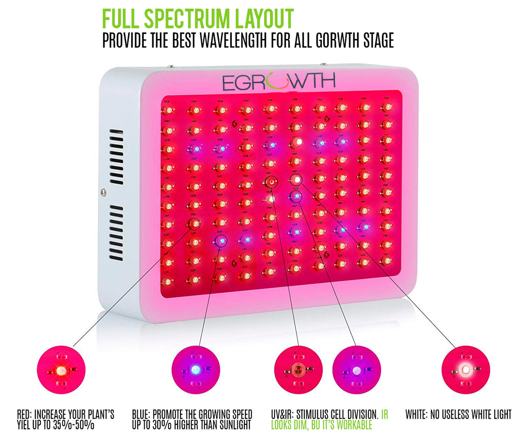 10W high power LED plant Red wavelength 655-660nm plant growth promotin
