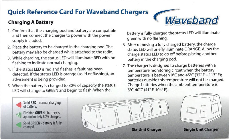 User reference guide that is included with Motorola APX battery charger