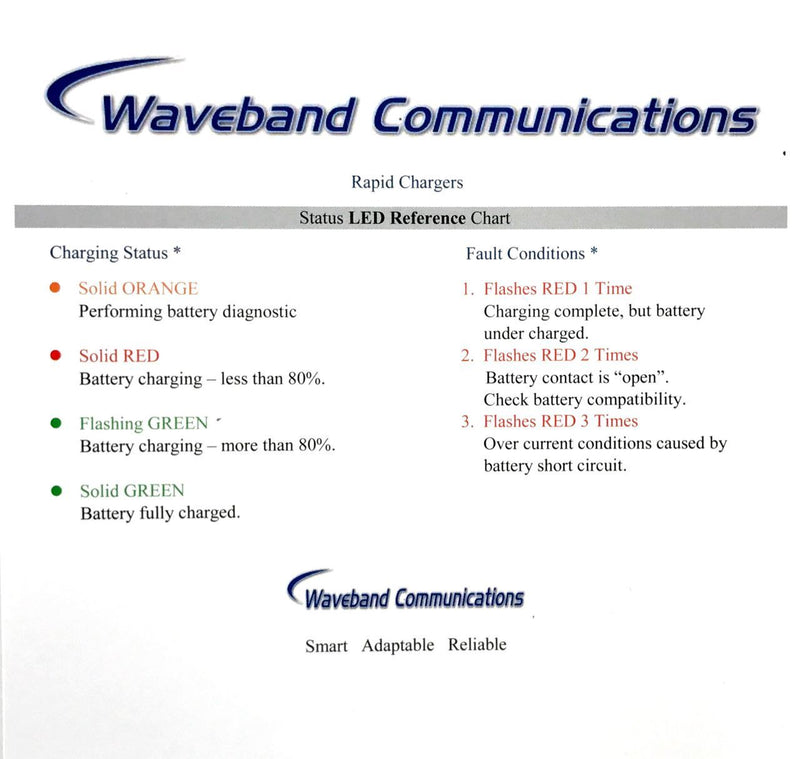 Waveband Six Station Tri-chemistry Charger for the  Harris XG-15 Series Radio WB