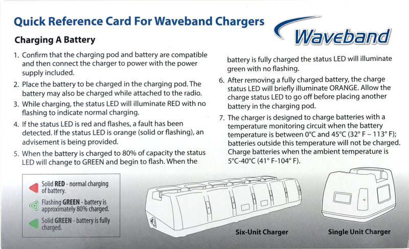 User reference guide that is included with two way radio battery charger