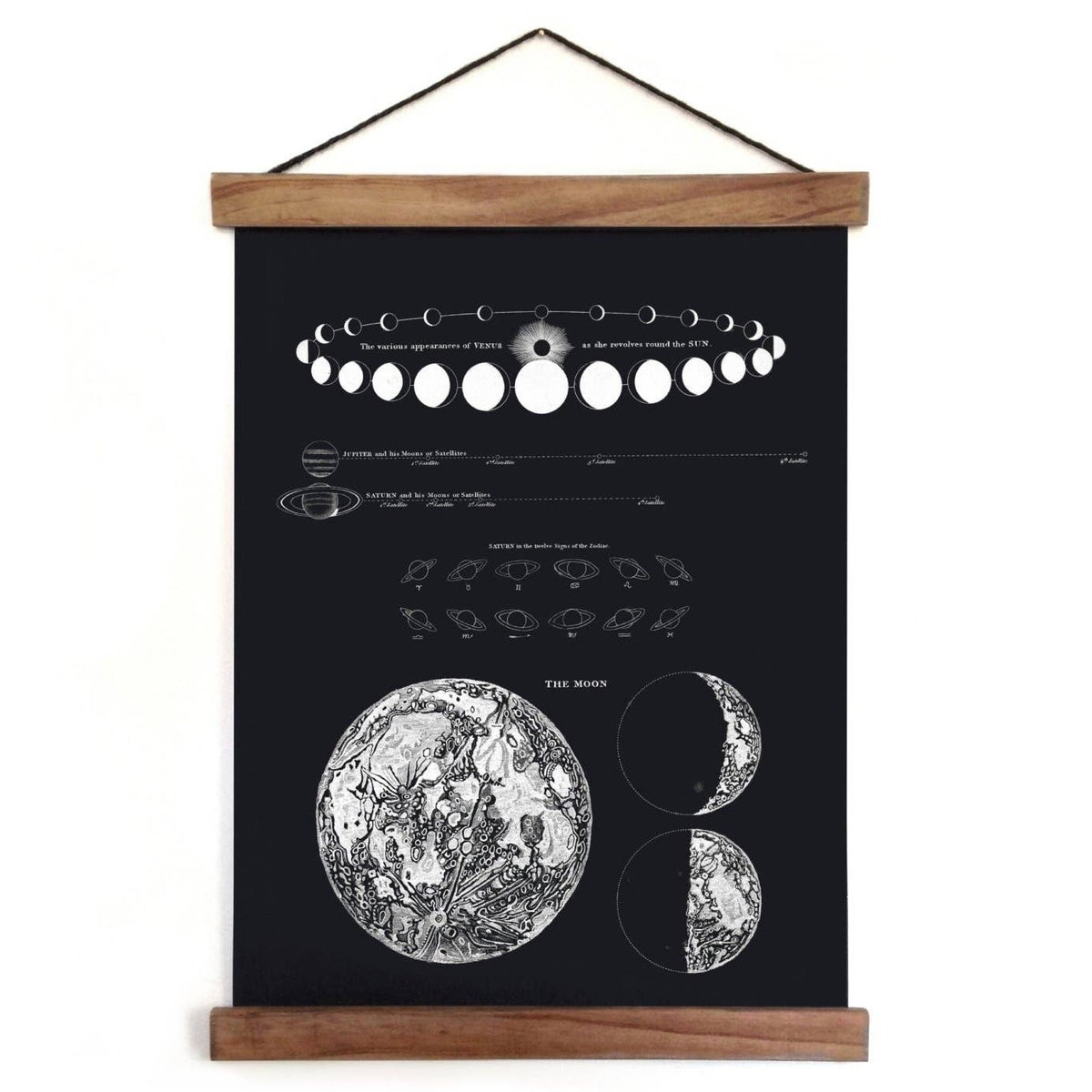 Vintage Astronomy Moon Map and Venus Canvas Wall Hanging
