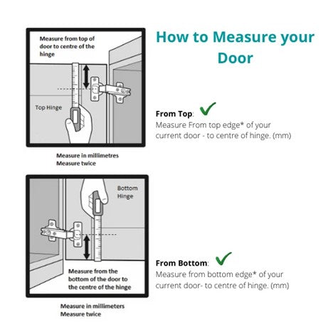How to Measure For Hinge Holes